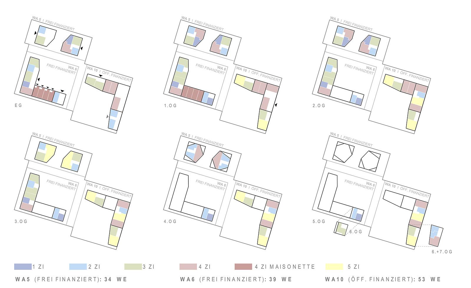 Nutzungsschema Wohnungsmix