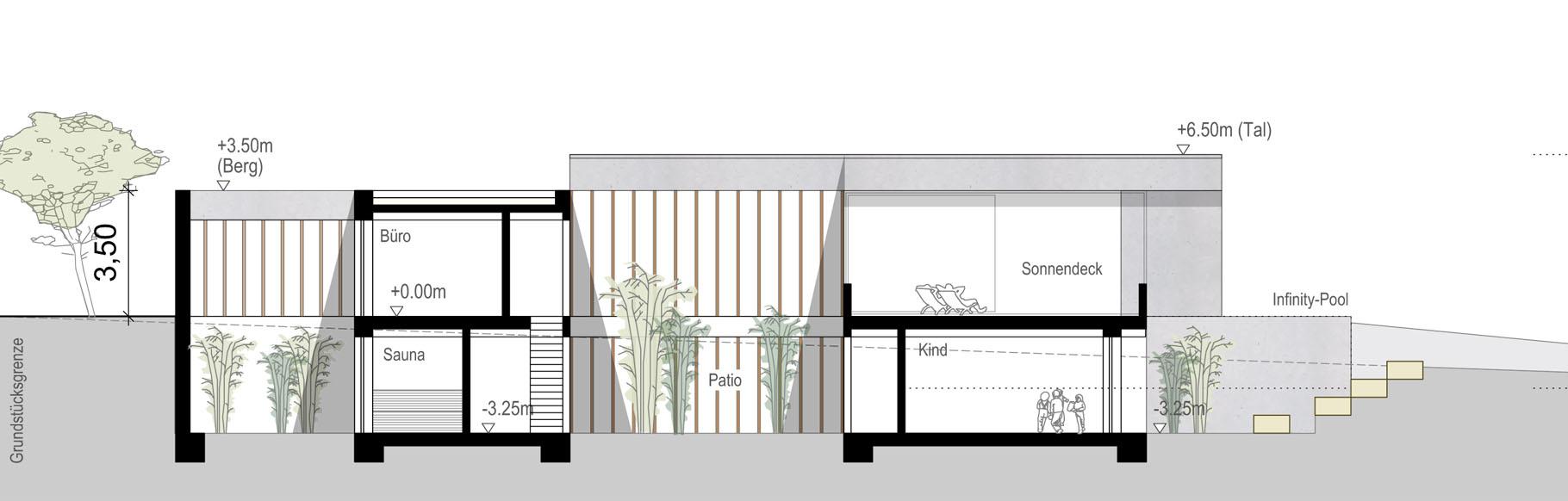 Konzeption Villa B im Darmstädter Zeyherweg