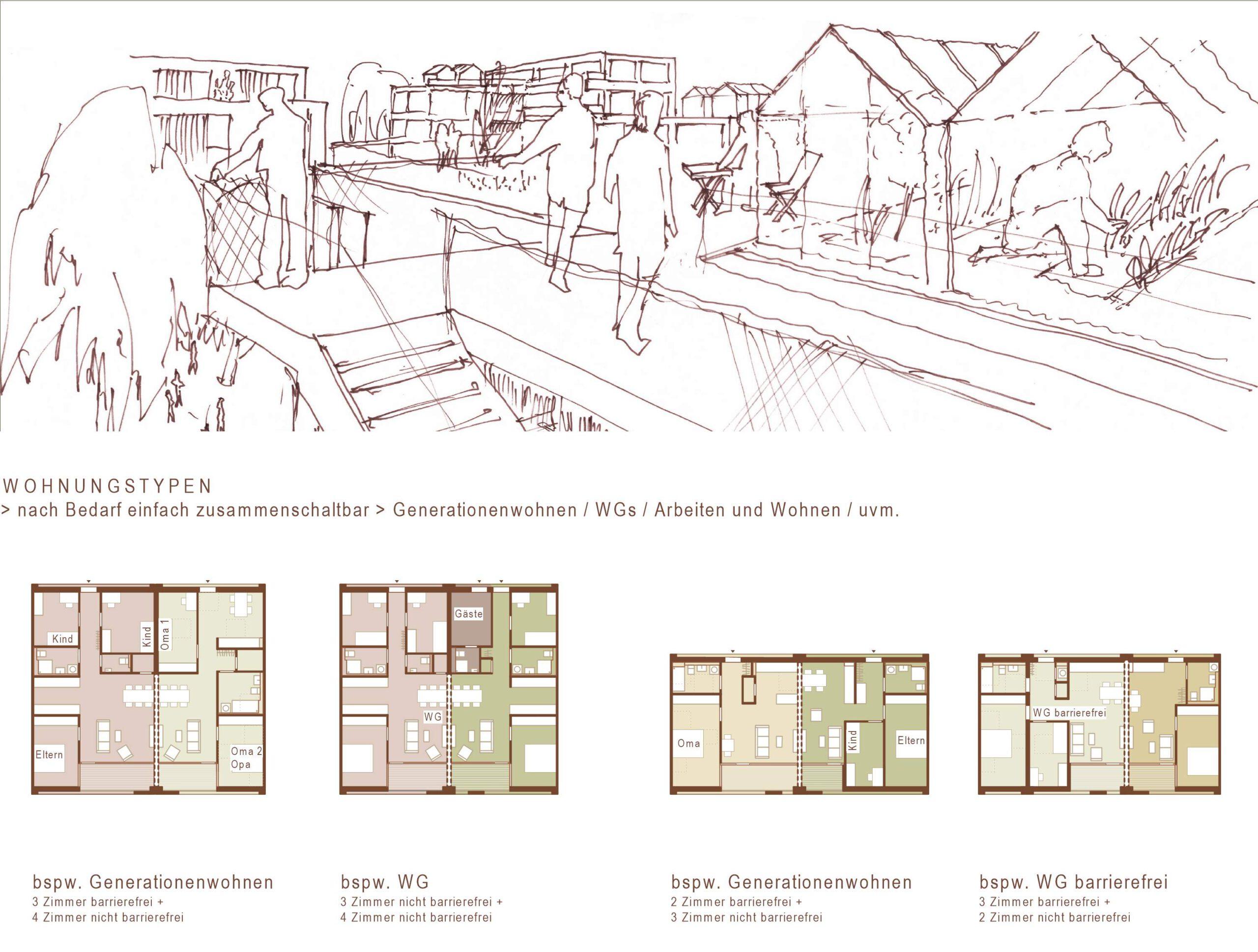 Pikto Wohnungen 371 Quartier am Rotweg Stuttgart Rot FFM-ARCHITEKTEN